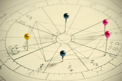 Kak Se Postroyava Astrologichna Karta V Zapadnata Astrologiya